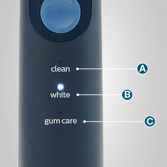 Philips Sonicare Protective­Clean 5100 HX6851/53 Stets im Blick – Akkuladestands-LED